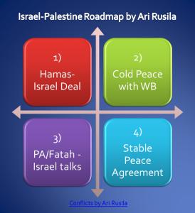 cold peace israel Hamas