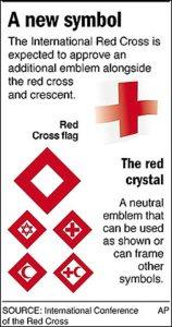 red_symbols_icrc