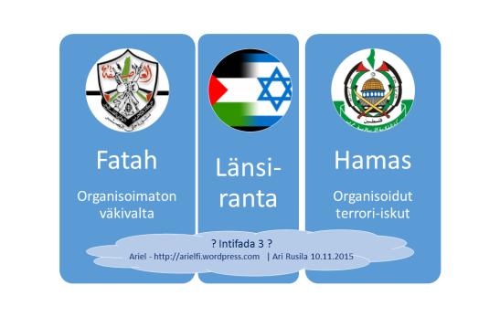 intifada3