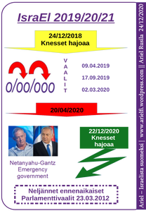 Israel election infograph by Ariel Rusila